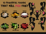 Powerful Foods That Kill Pain Fast