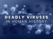 15 Deadly Viruses In Human History Apart From COVID-19