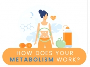 Nutritionist Speaks On What Is Metabolism And How Does It Work?