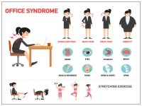 What Is Office Syndrome?