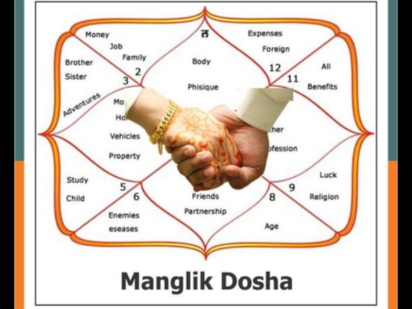 Remedies To Overcome Manglik Dosha In Your Kundali - Boldsky com