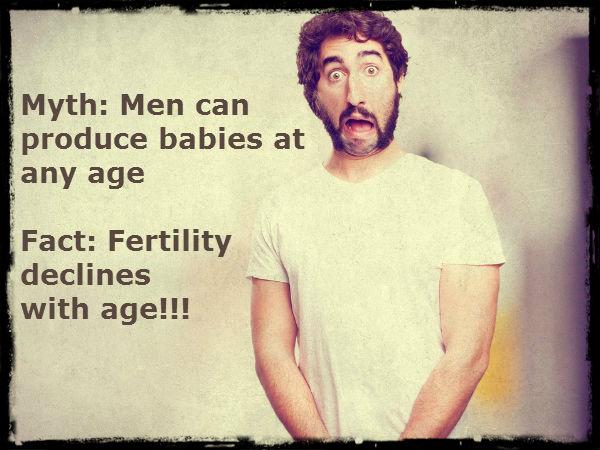 What Age Does Male Fertility Decline