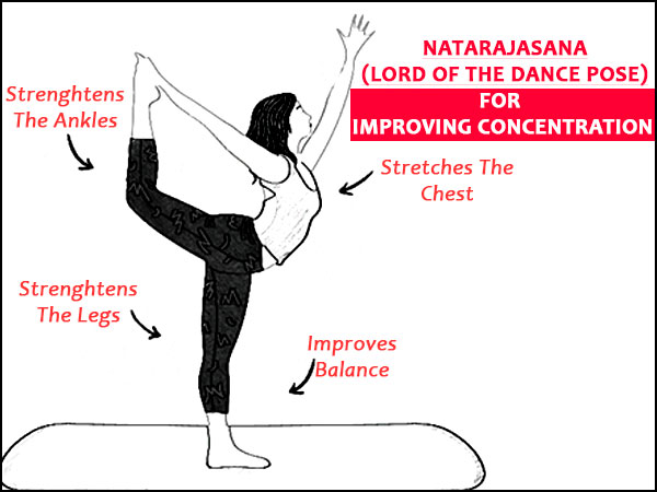 natarajasana lord of the dance pose for improving. Black Bedroom Furniture Sets. Home Design Ideas