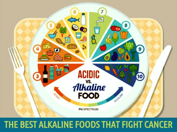 Foods That Naturally Balance Ph