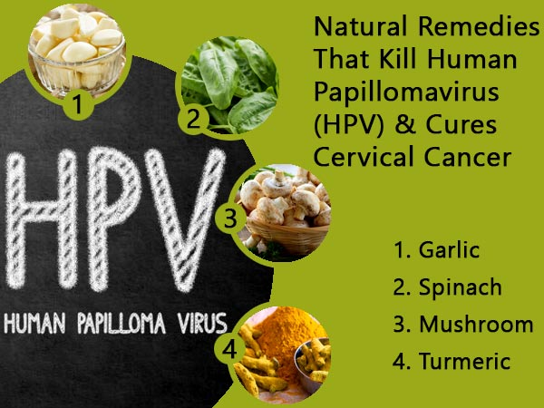 Hpv Natural Cure Treatment