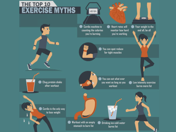 What Are Some Common Exercise And Fitness Myths