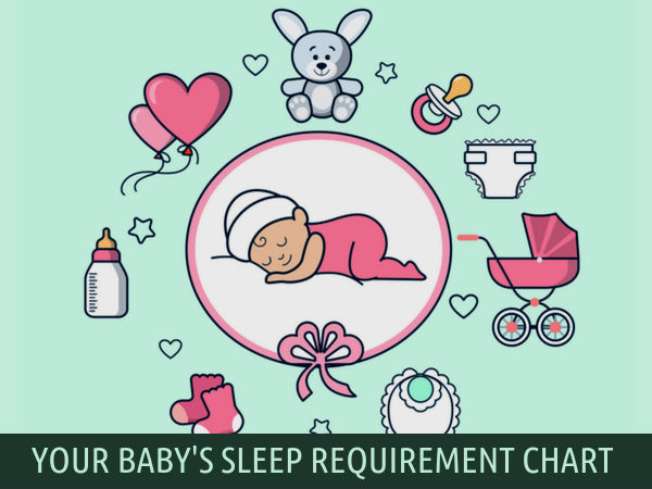 How Much Sleep Does Your Baby Need?