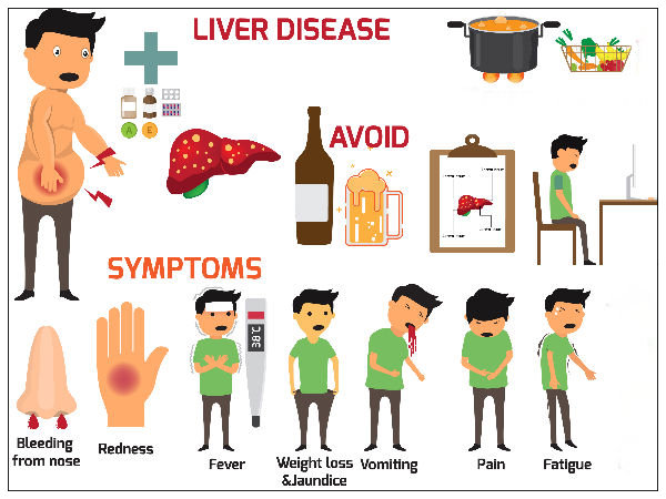 What Causes Pain In The Liver 113989