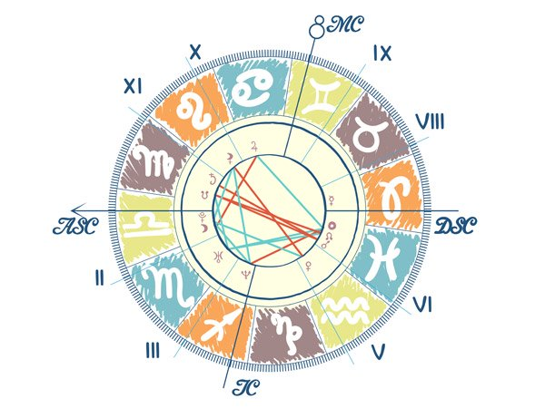 Emotional Intelligence: Inputs From Astrology