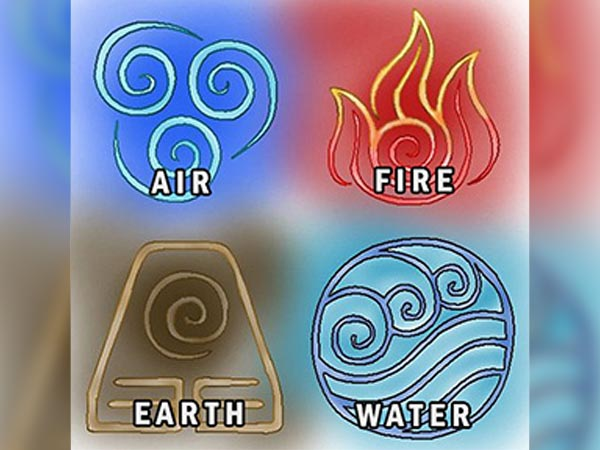 Learn About The Zodiac Elements & Personality Of Each