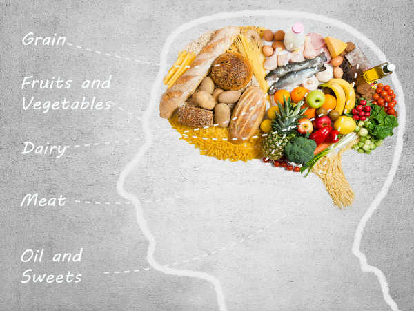 nutrition for brain injury patients