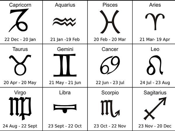 Daily Horoscope: 24 April 2018