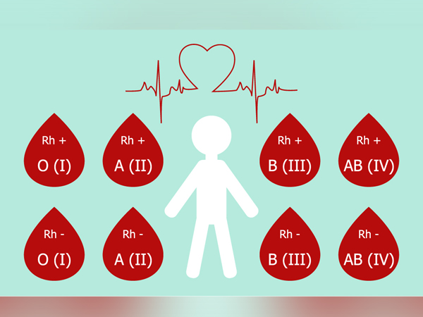 Does same blood group affect pregnancy