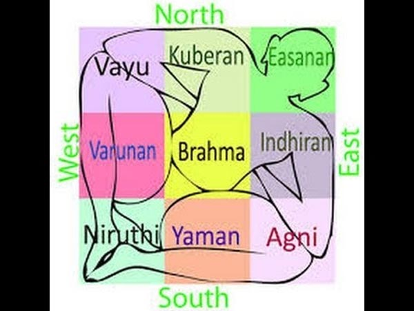 8 Vastu Tips To Get Rid Of Disputes In The Family