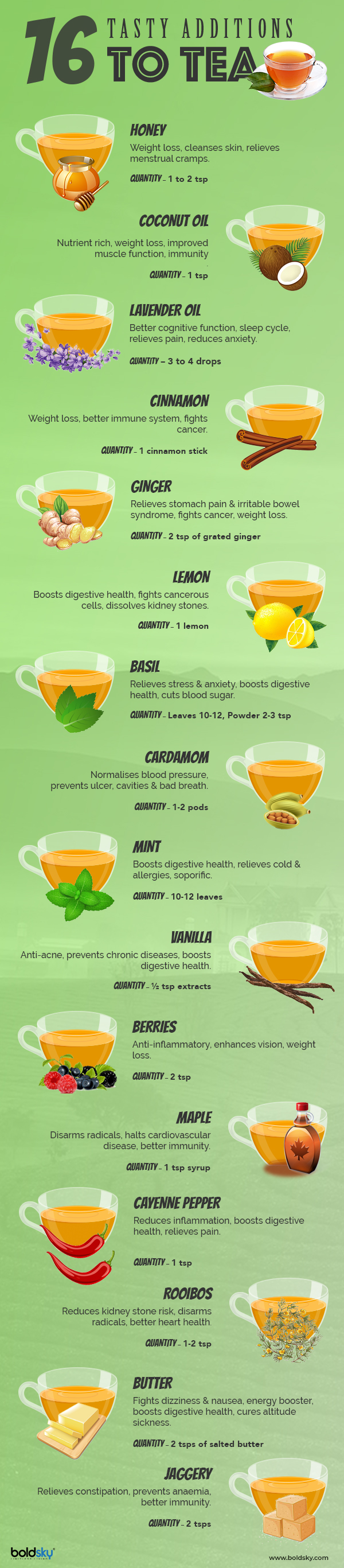 Info-graphics Benefits of the Daily Tea