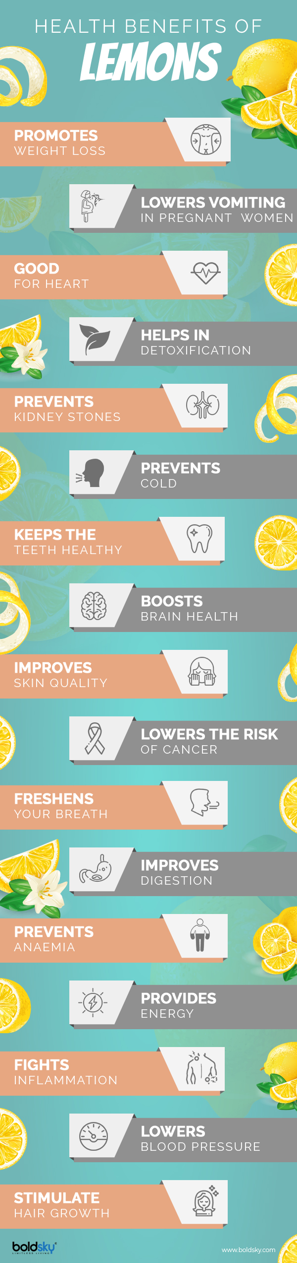 Health benefits of lemons - infographic