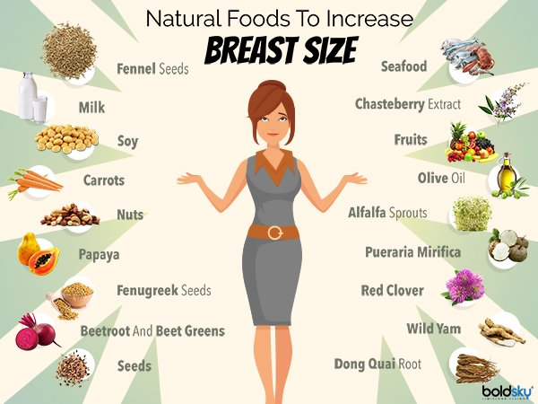 4436196b738ff Natural Foods To Increase Breast Size  Check This List Of 17 Foods ...