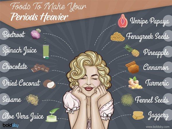 13 Common Foods To Make Your Periods Heavier Boldsky Com