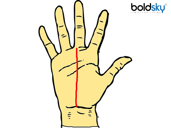 All About The Money Lines In Your Palm? - Boldsky com