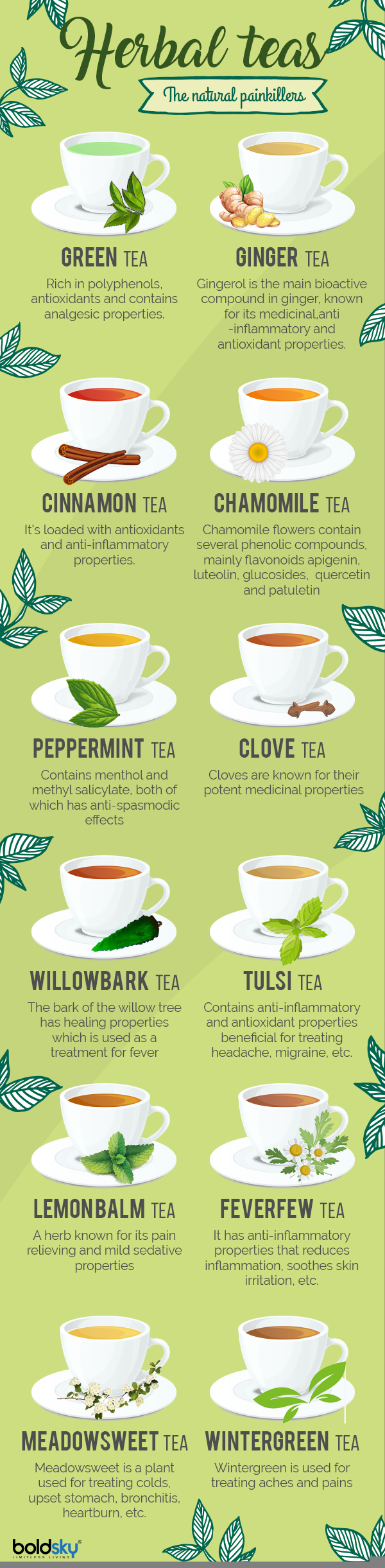 tea for headaches infographic