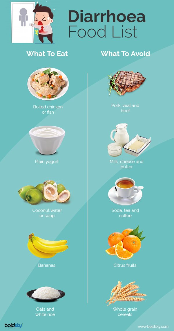 foods to eat during diarrhea infographic