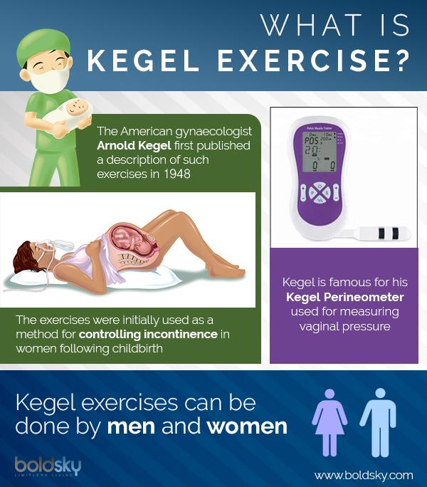 Kegel what training is I Tried