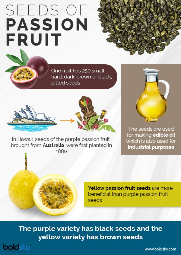 12 Benefits Of Passion Fruit Seeds For Skin Hair And