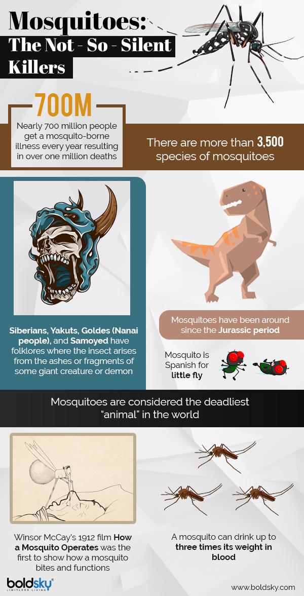 21 Home Remedies For Mosquito Bites - Boldsky com
