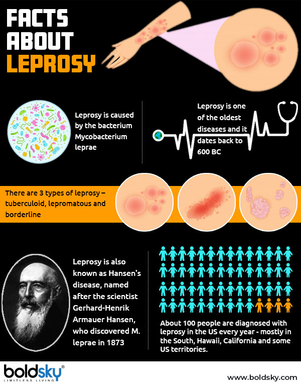 leprosy complications