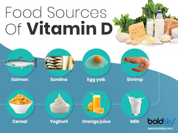 vitamin d for breast cancer