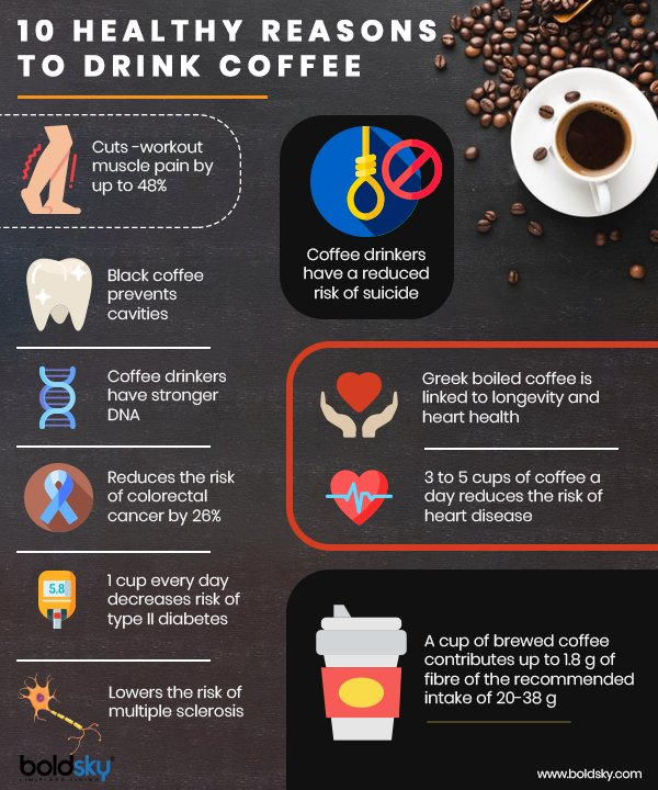 coffee benefits