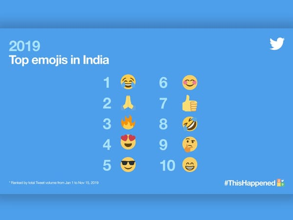 2019 Most Used Emojis on Twitter in India
