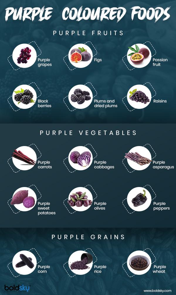 Health Benefits Of Eating Purple Coloured Fruits Vegetables Boldsky Com
