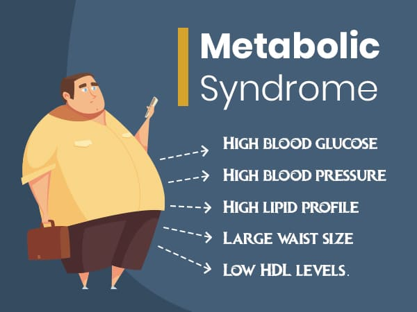 Metabolic Syndrome: Its 5 Risk Factors, Causes, Treatment And Prevention