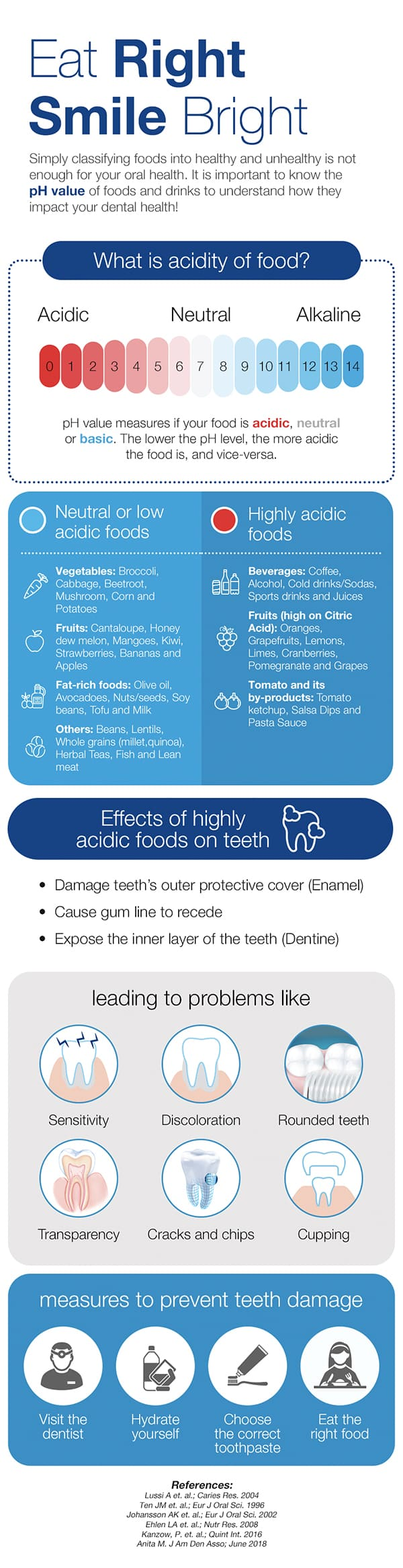 Eat Right To Keep Your Teeth Strong And Healthy