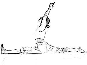 Importance And Relevance Of Yoga In The Contemporary World