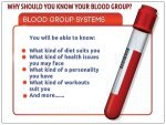 Why Is It Important To Know Your Blood Group