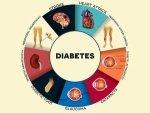 Life Saving Tips To Treat Diabetes