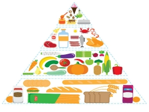 Tranform Your Body With The Help Of This Amazing Food Pyramid