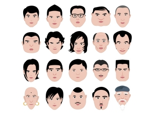 What Your Face About Your Personality