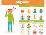 Homemade Juice To Treat Migraine