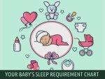 Your Babys Sleep Requirement Chart
