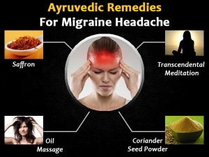 Ayurvedic Treatments That Cure Migraine Headache