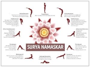How Surya Namskar Works Like A Full Body Workout