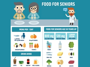 Healthy Nutritious Diet For Fifty Plus Year Old Citizens