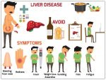 What Causes Pain In The Liver