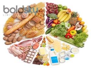 Low Glycemic Diet And Eye Disease
