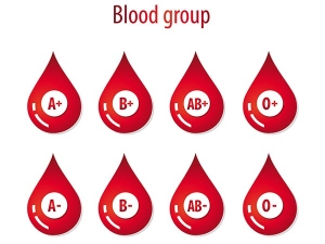 Which Blood Group Are You Find Out The Health Conditions That You Re Likely At Risk