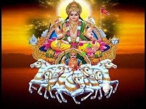 Benefits And Remedies For An Unfavourable Position Of Surya In The Birth Chart