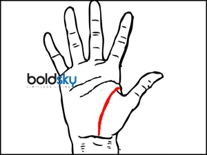 Significance Of Life Line In Palmistry